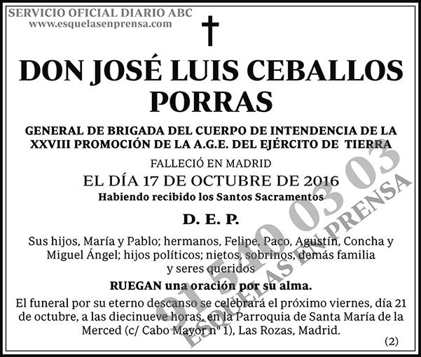 José Luis Ceballos Porras